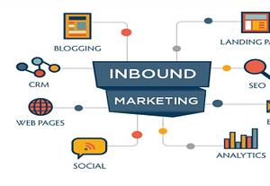 5152التسويق الإلكتروني في مجال (Inbound Marketing)